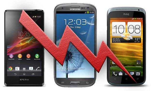 smartphone preise sinken