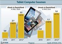 """Tablet-Computer: Und es hat """"Boom"""" gemacht!"""