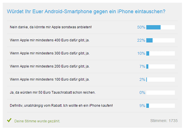 umfrage apple android tausch