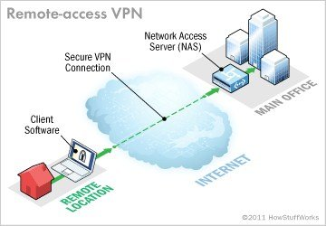 android 4.2 vpn