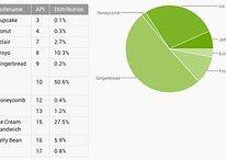 Android Jelly Bean: Das Zehntel ist in Sichtweite