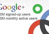 Google+ raggiunge 100 milioni di utenti attivi al mese