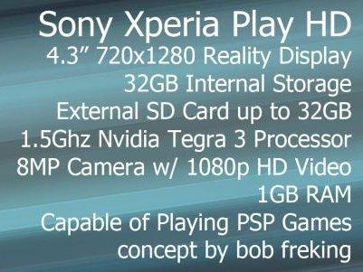 xperia play hd konzept technische daten