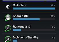 Teste de duração da bateria do Samsung Galaxy Nexus - Resultado: 3 dias!