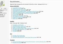 """""""Zocken wie damals"""" – große Emulatoren Übersicht auf AndroidPIT"""