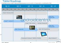 Neue Tablets und Phones von Dell – Roadmap im Netz aufgetaucht