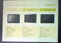 "Hannspree bringt 10.1""  Android 3.0 ""Honeycomb"" Tablet - auch ein ""Low Budget"" Tablet im Angebot"