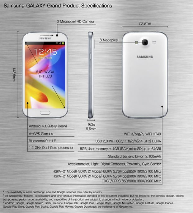 samsung galaxy grand infographie