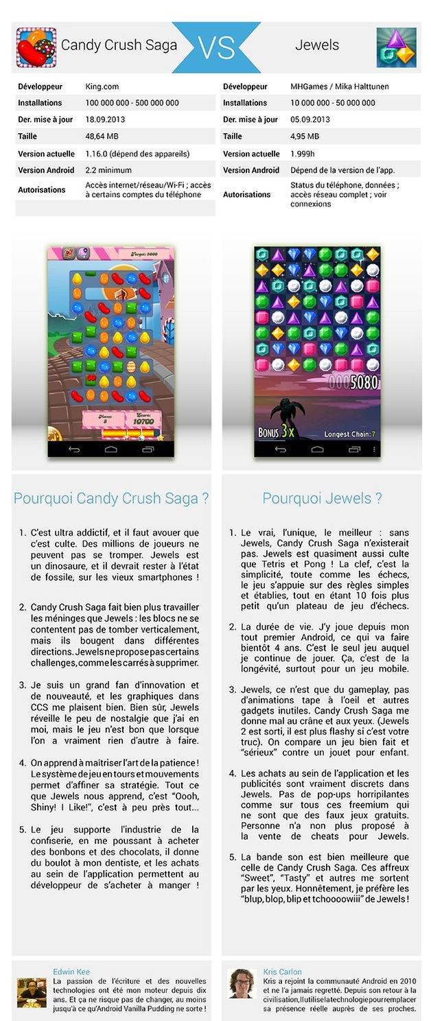 candy crush jewels android