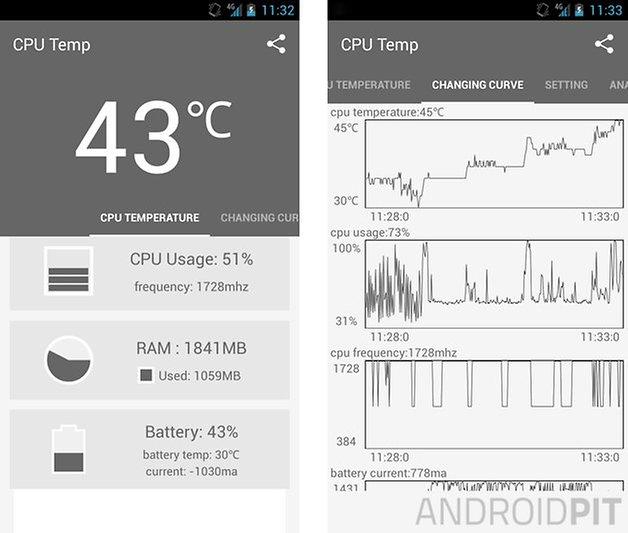 cpu temperature monitor phone