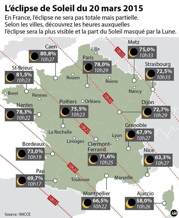 eclipse solaire france