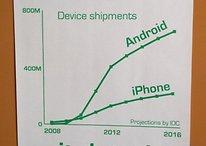 Facebook demande à ses employés de changer leur iPhone pour Android