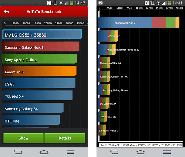 g flex test benchmark