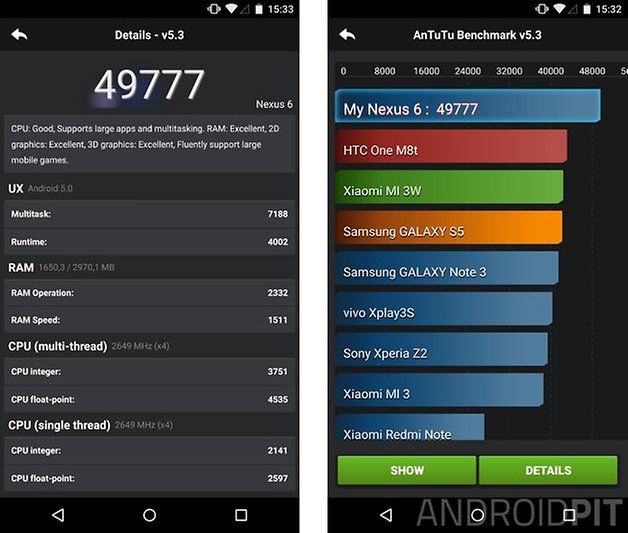 google nexus 6 antutu benchmark