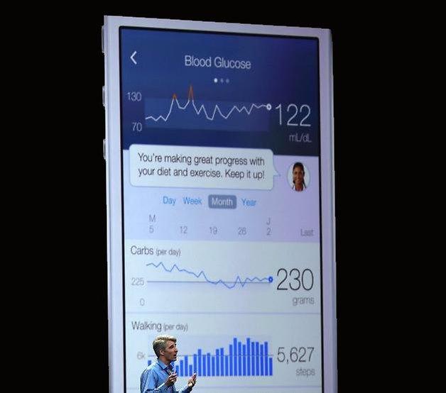 iphone 6 secret launch wwdc