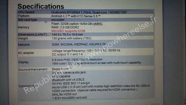 leak specifications one max htc
