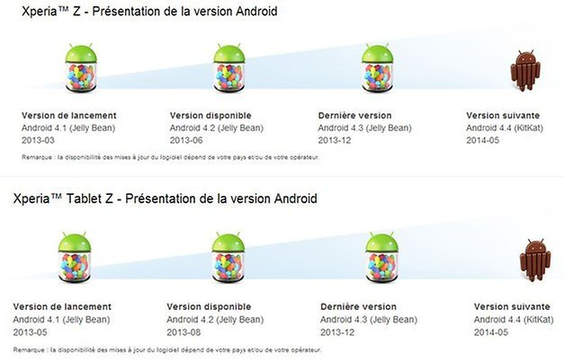 mise a jour android 4 4 kitkat sony xperia