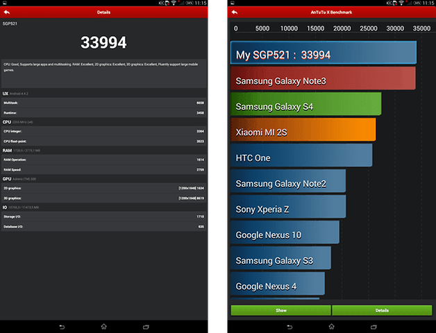Sony Xperia Tablet z2 AnTuTu Benchmark-Test