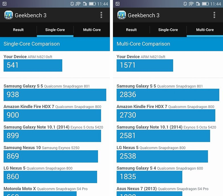 test honor 4x geekbench