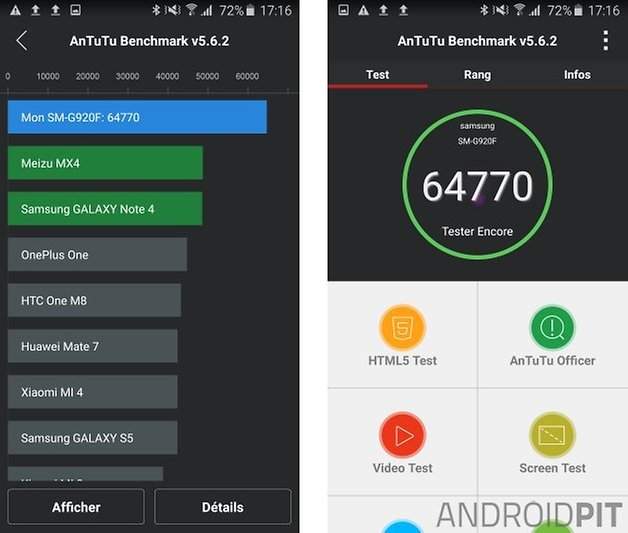 test samsung galaxy s6 test antutu benchmark
