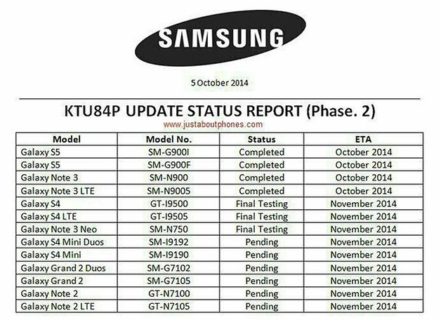 update samsung android 4 4 4 kitkat leak phase 2