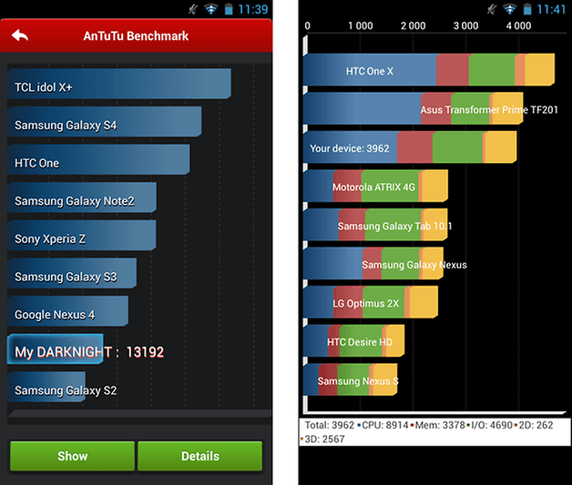 wiko darknight test benchmarks