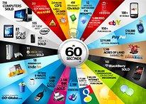 [Infografía] ¿Qué pasa en el mundo de la tecnología en 60 segundos?