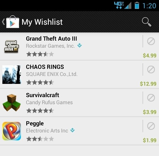 Google Play Edit Wishlist Page