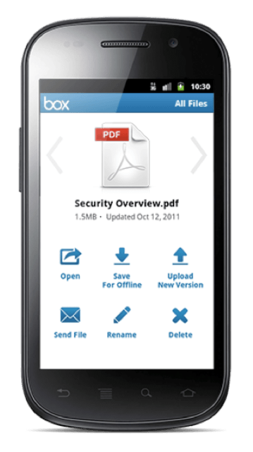 Nexus 4 with Android Box App