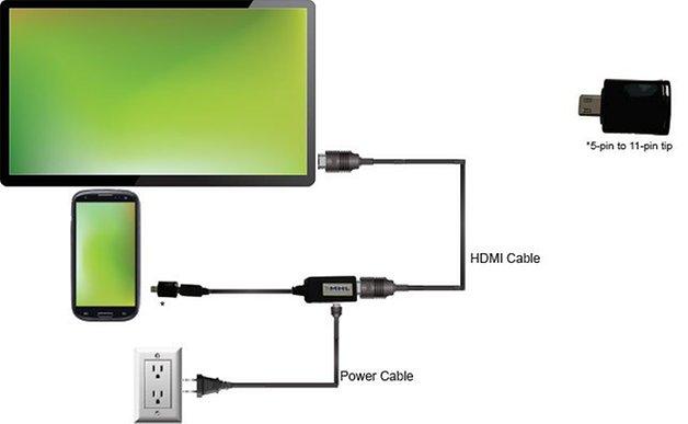 mhl adapter setup