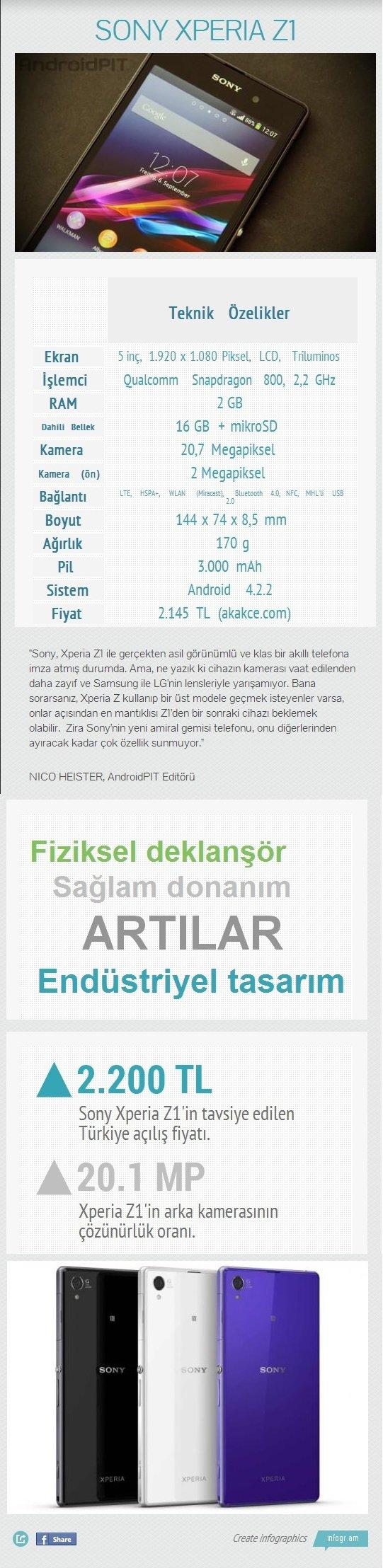 xperia z1 infographic