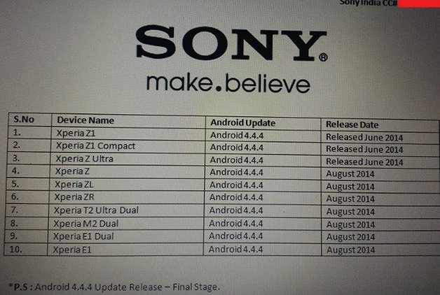 sony kitkat right