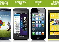 Who's the best: Comparing S4 with iPhone, Nokia and Blackberry