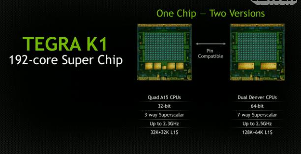 androidpit tegra K1 3