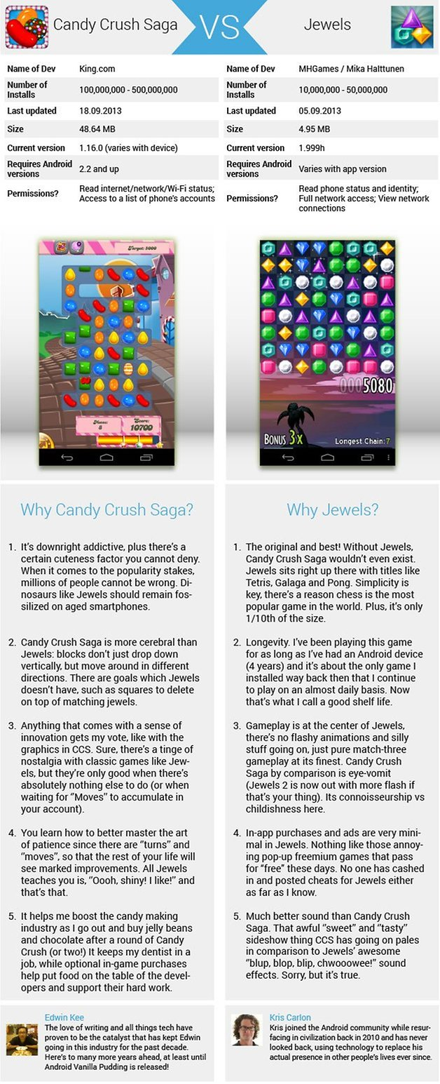 androidpit candy crush saga vs jewels infographic revised revised