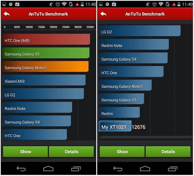 androidpit moto e review 2