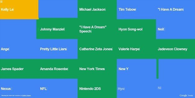 androidpit google trends teaser