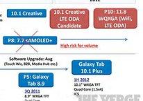 Samsung: in arrivo un nuovo tablet con retina display?