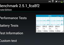 [MAJ] Samsung aurait-il triché sur les benchmarks du Galaxy S4 ?