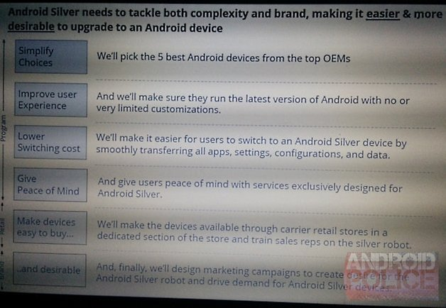 android silver2