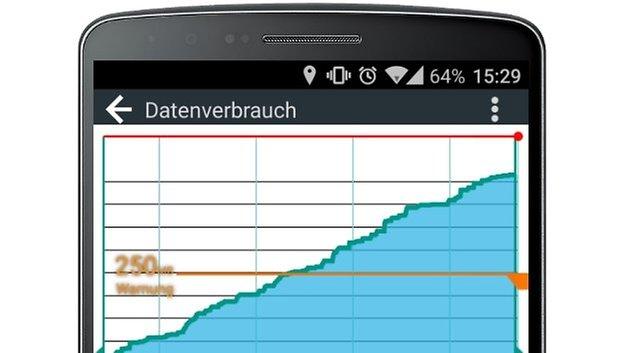 data usage g2