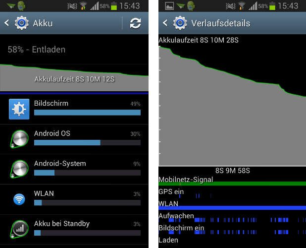 Samsung Galaxy S2 Plus im Test: Zwilling ohne Mehrwert