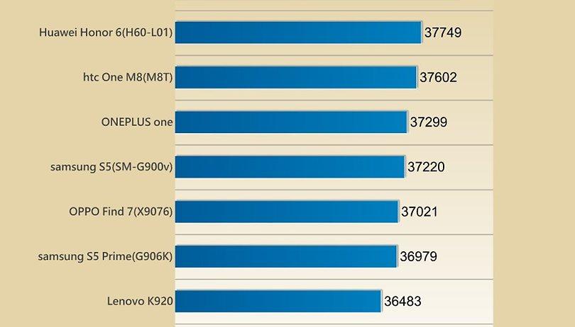 Samsung Galaxy Note 3: Das schnellste Smartphone des Jahres?