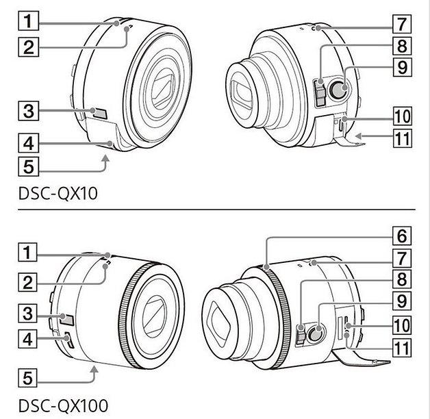 Sony Lens G Anleitung