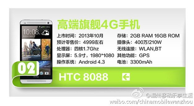 htc one max china leak