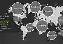 Infografía - Los dispositivos Android más populares en España