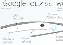 Infografía - Destripamos Google Glass