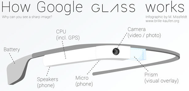 googleglassessss