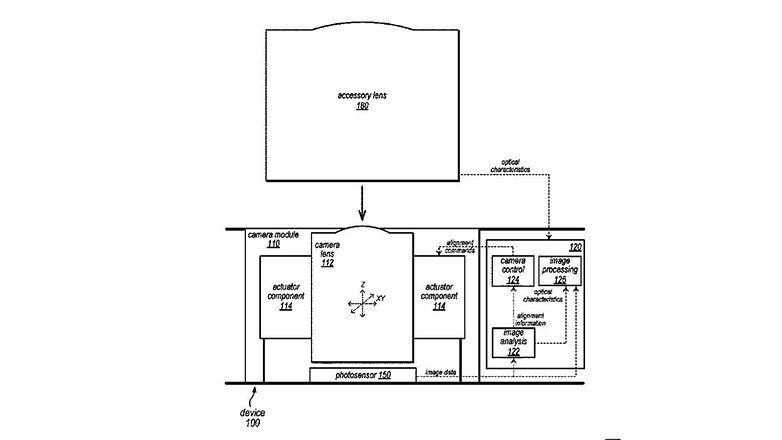 Apple iphone camera patent apple 01
