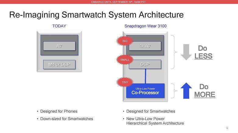 qualcomm snapdragon wear 3100 computerbase 01